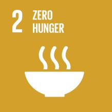 SDG-goals_Goal-02 Zero Hunger